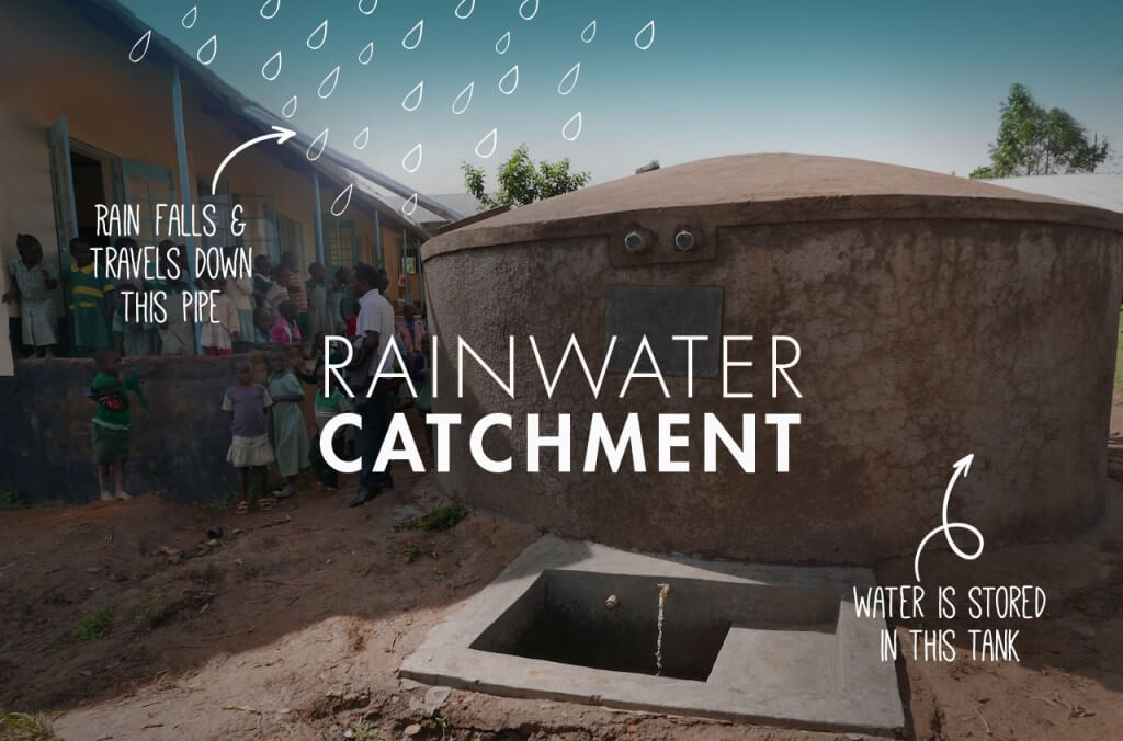 rainwater catchment tank